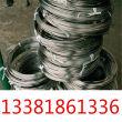 253ma不銹鋼圓鋼、253ma不銹鋼熱軋圓、沖壓:淵訊