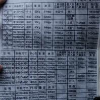 徐州錨具張拉千斤頂YCW100噸穿心式千斤頂@在線咨詢